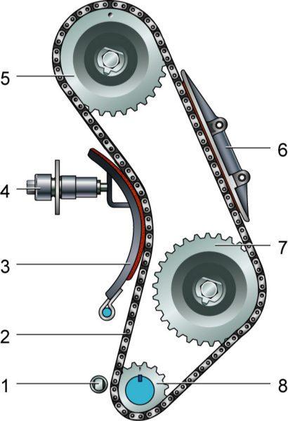 одну установка фаз газораспределения на инжекторном двигателе нива 2131 Психология