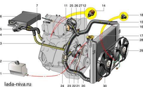 Схема охлаждения ваз 21214 инжектор фото 792