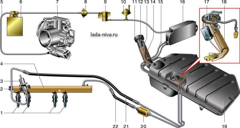 топливная система инжекторного двигателя (бензопровод)