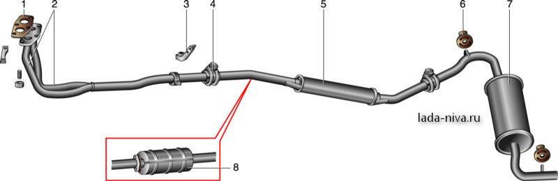Схема выхлопной системы ваз 21214