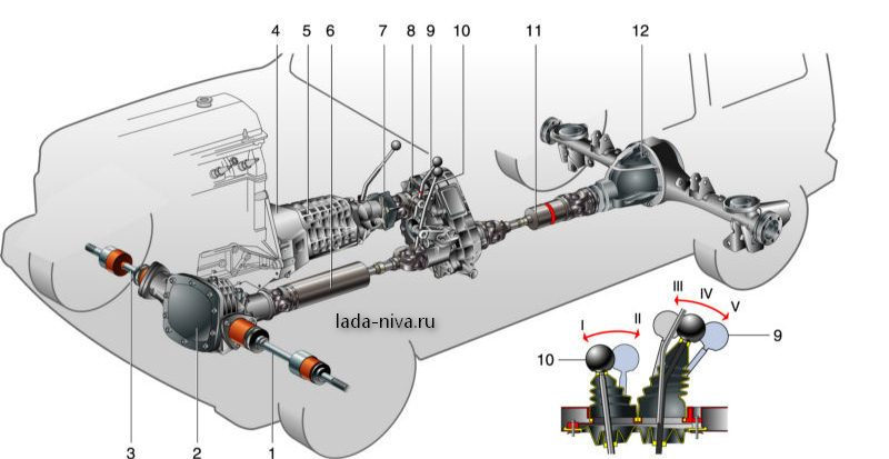 6 – передний карданный вал;
