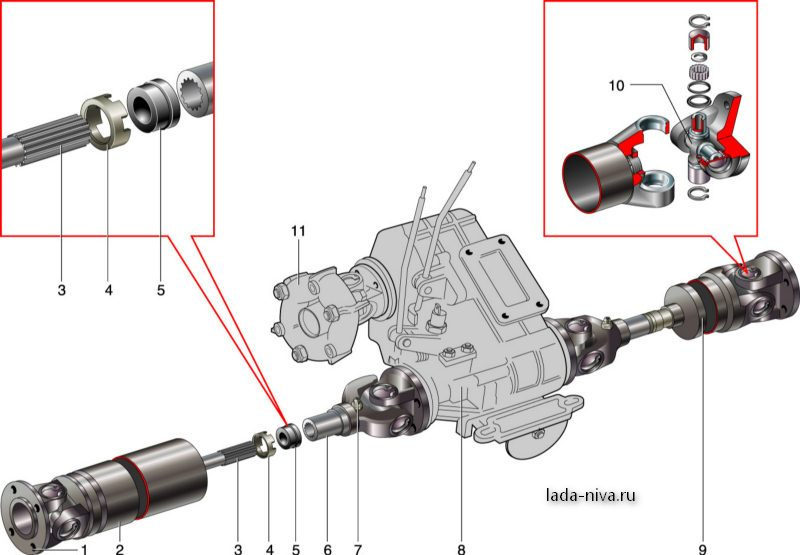 Ваз 21213 кардан схема