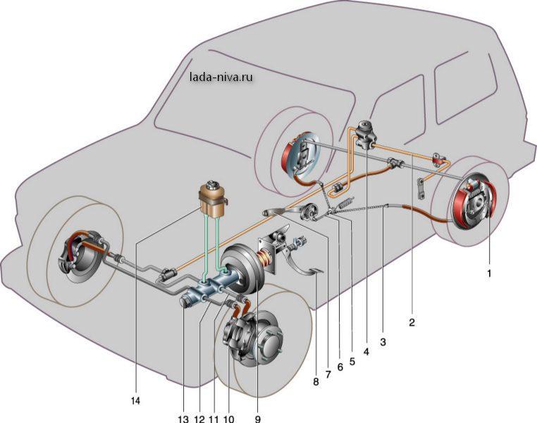 1 – тормозной механизм заднего
