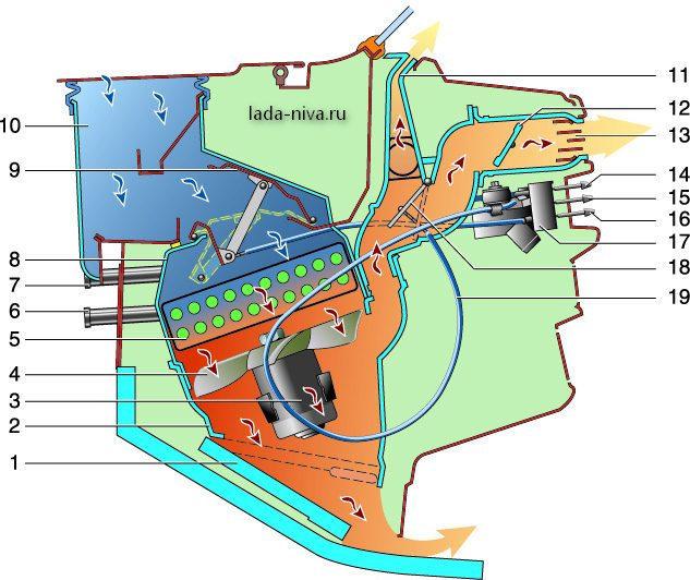 Печка схема нива 2121