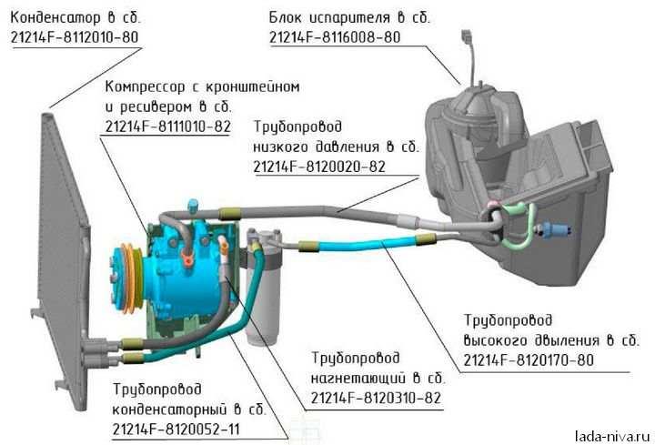 устройстао климатической установки и кондиционера