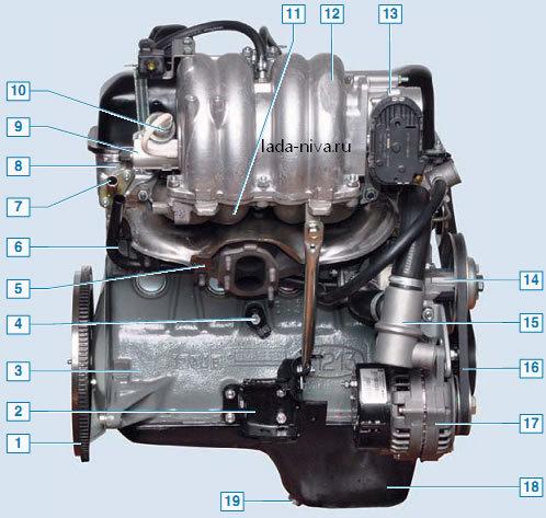 двигатель нива 21214-30 евро-3