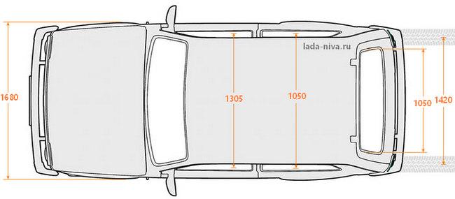 вид всерху - размеры крыши, проёма багажника и ширина колеи