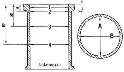 схема измерений блока цилиндров