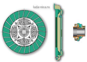 disk stsepleniya - Сцепление нива 21213 какое выбрать