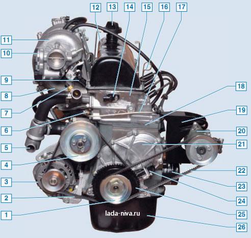 двигатель - вид спереди