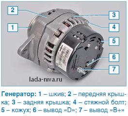 Генератор 21214 схема подключения фото 246