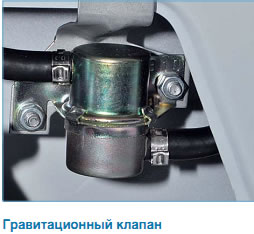гравитационный клапан