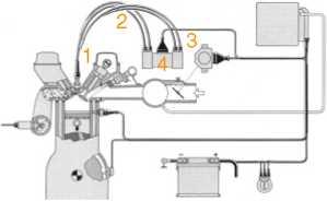 kat04 12 11 - Устройство катушки зажигания автомобиля