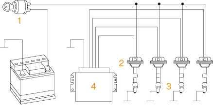 kat04 12 15 - Устройство катушки зажигания автомобиля