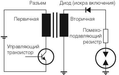 kat04 12 6 - Устройство катушки зажигания автомобиля