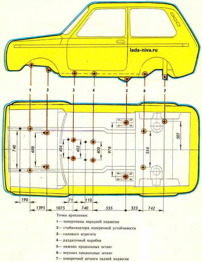 Размеры крыши нивы 2121