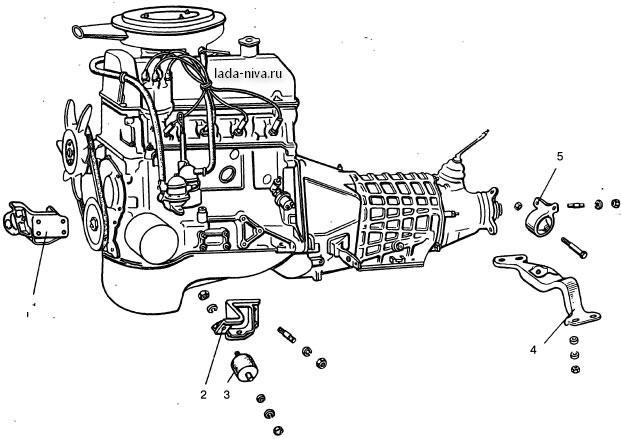 подвеска двигателя и его крепления