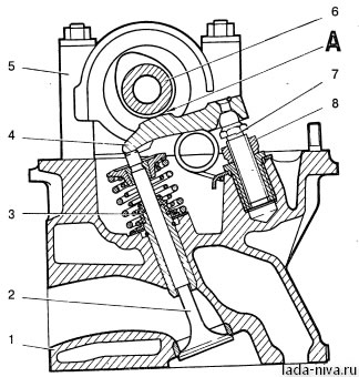 Затяжка головки блока цилиндров 21214